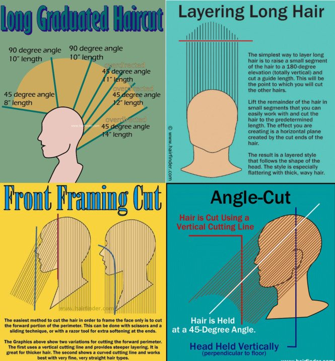 Layering Hair Extensions Follow These Instructions For A Layered