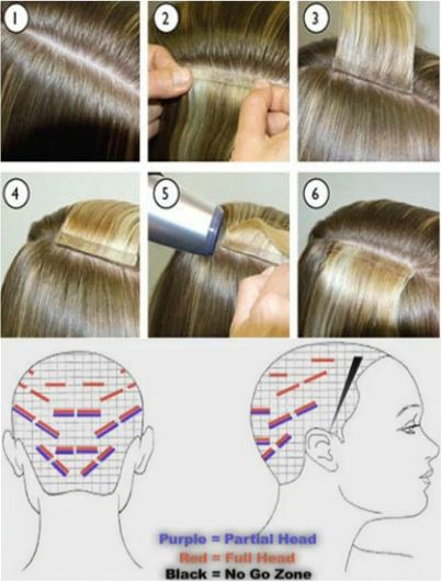 How to install tape in extensions aug 19th hairfleek installing tape in extensions pmusecretfo Choice Image