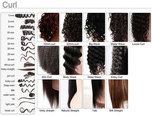 The Right Hair Texture For You?